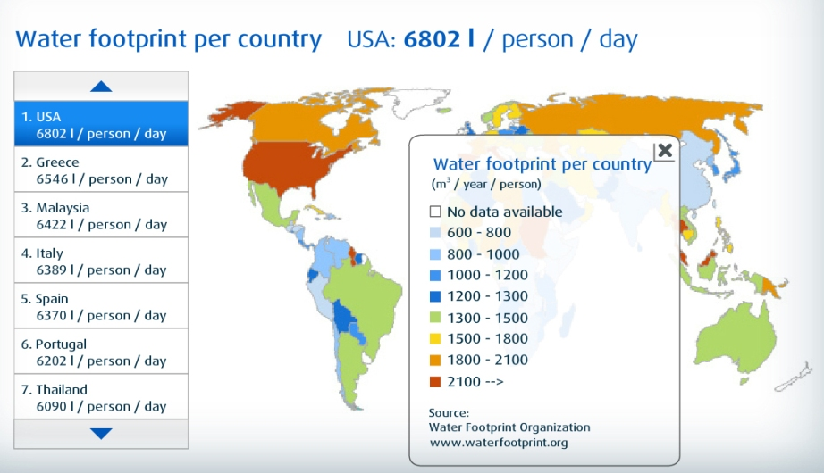 AHBE-Yiran-water footprint