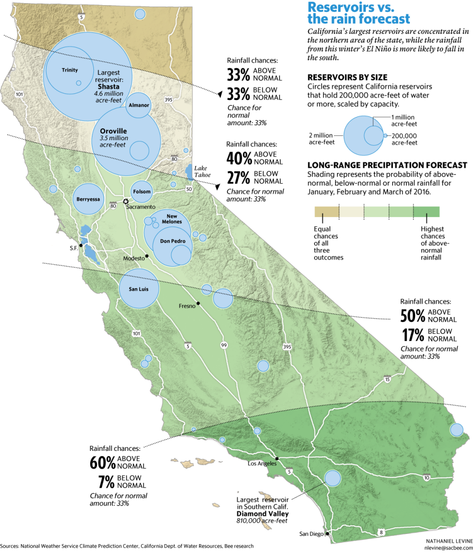 Graphic: National Weather service Climate Prediction Center, California Department of Water Resources
