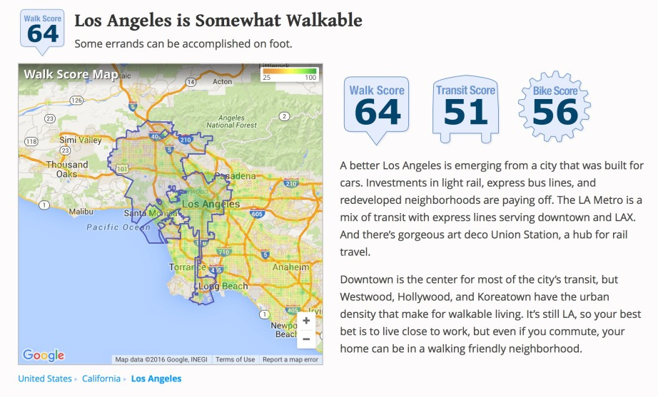 LA's Walk Score leaves room for improvement and wildly varies from zip code to zip code.