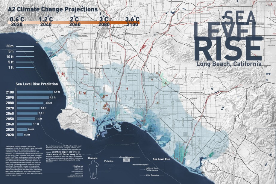 Sea_Level_Rise_Heat_Data